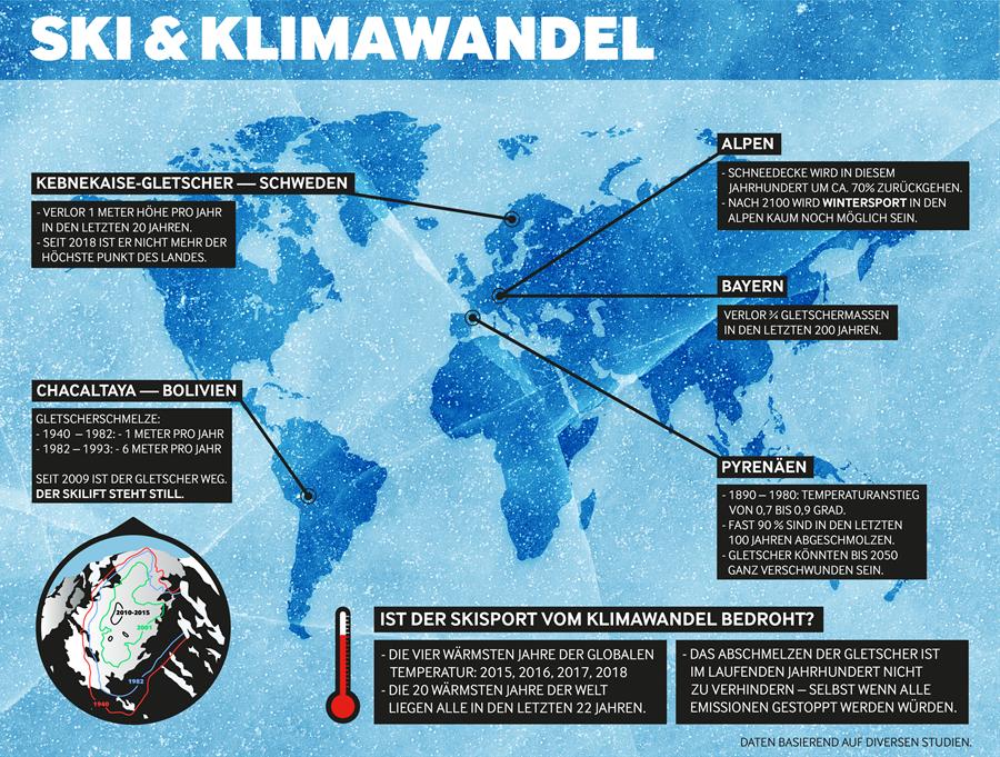 Ski und Klimawandel